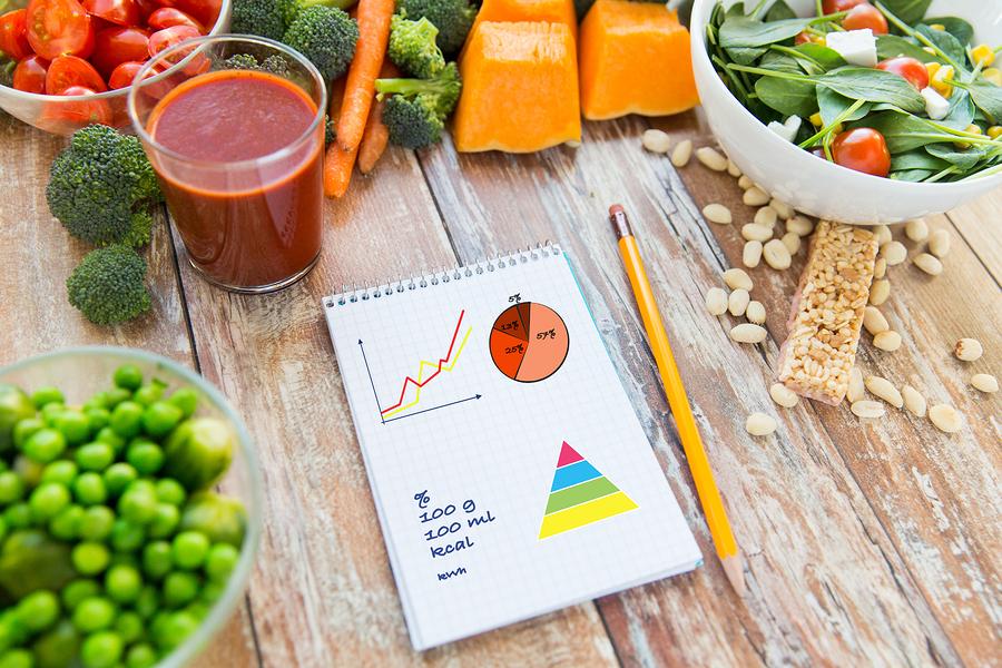 Gå ner i vikt utan att räkna kalorier